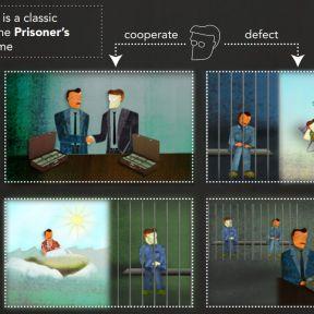 The Prisoner's Dilemma Illustrated