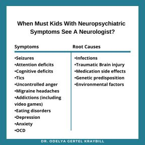 Common Neuropsychiatric Symptoms & Root Causes
