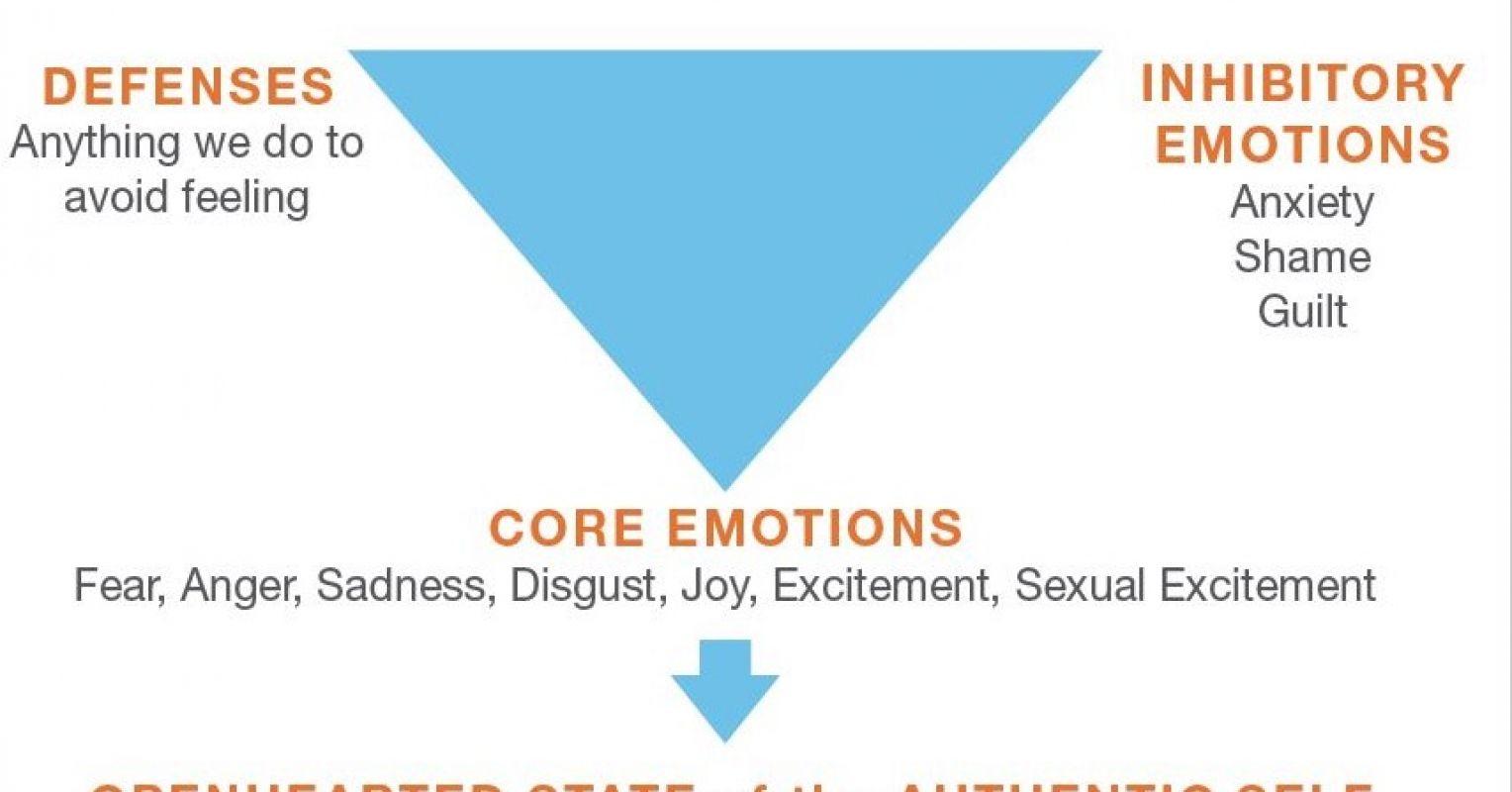 Triangle® Pendelschäler Mood rechts