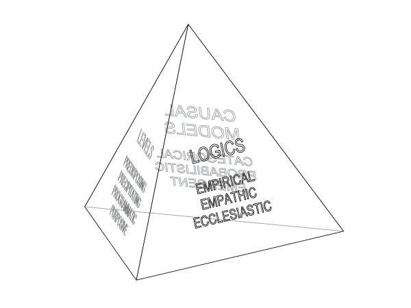 logics illustration
