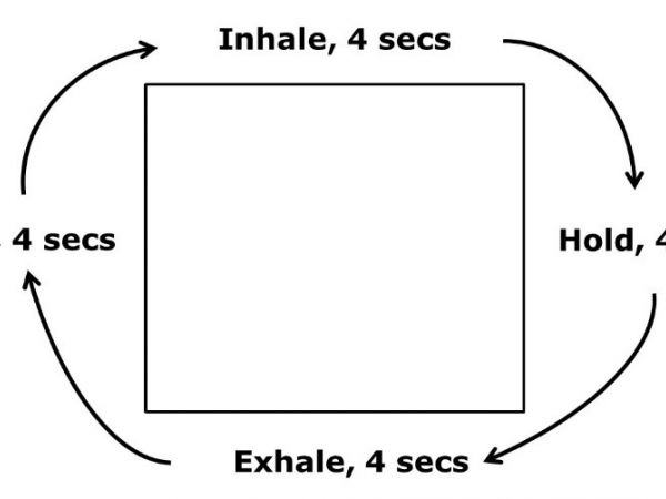 Navy Seal stress-reduction breathing method.