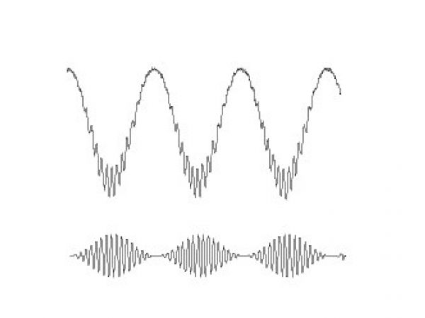 Ripple voltages nested within large slow voltage waves.