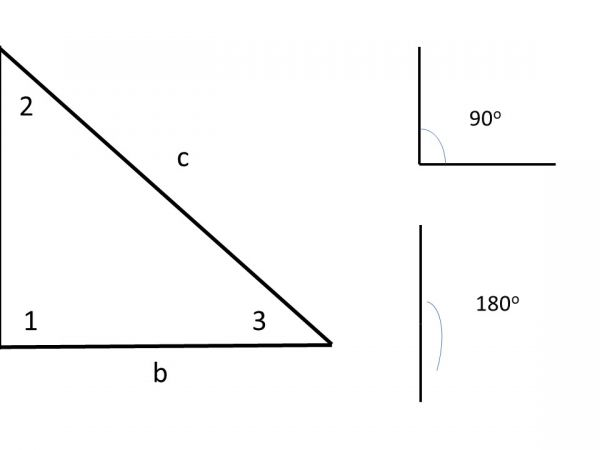 Example: Working with right triangles.